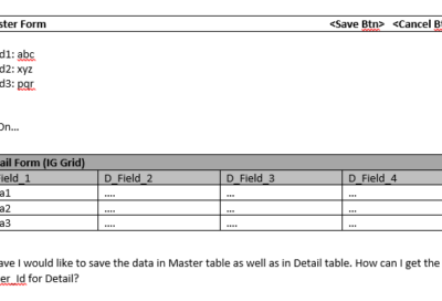 How to save data from Interactive grid to Database Table in one go Master Detail form?
